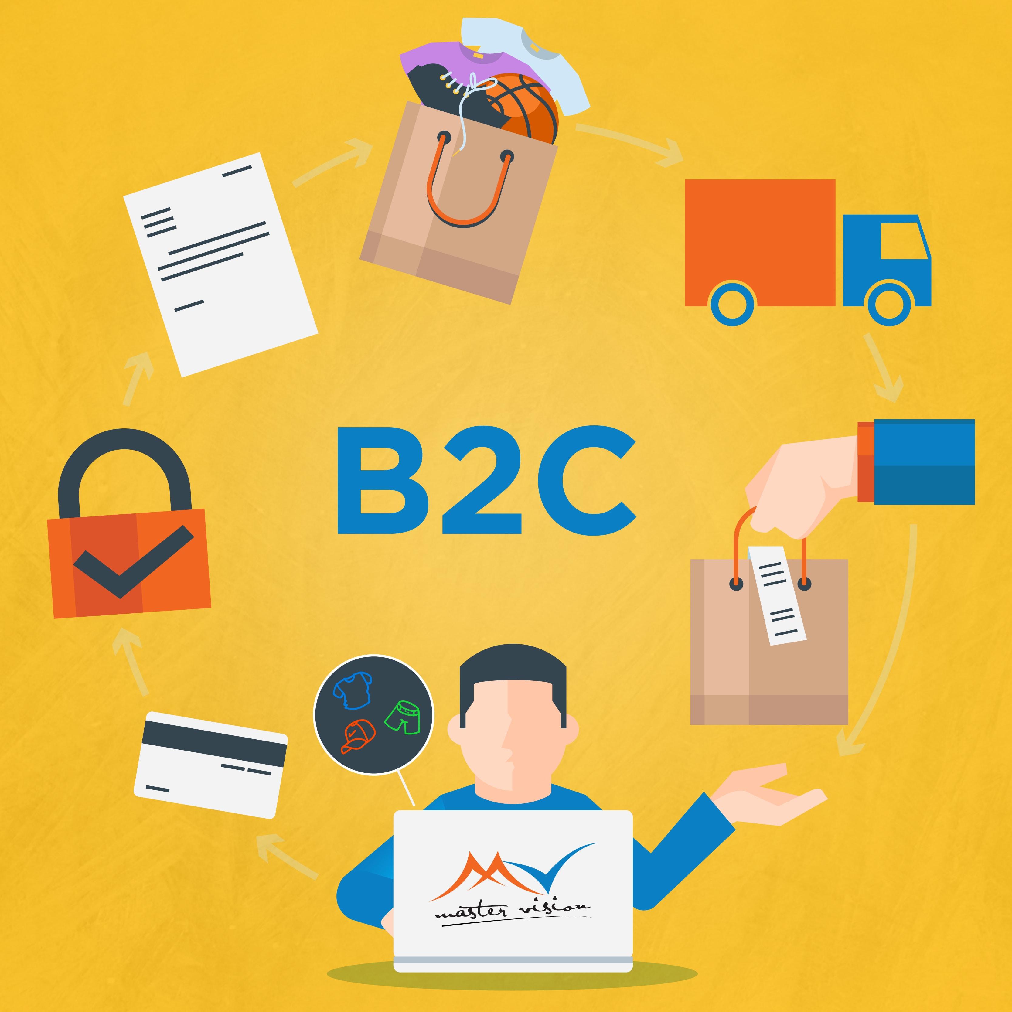 تطبيقات الــ B2C